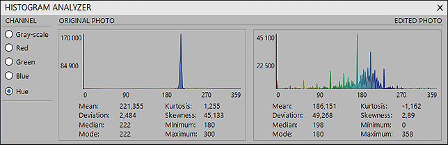 PhotoEQ Histogram Analyzer Tool